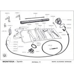 Manual despiece impala 10