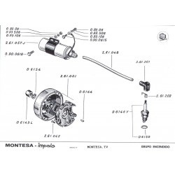 Manual despiece impala 06