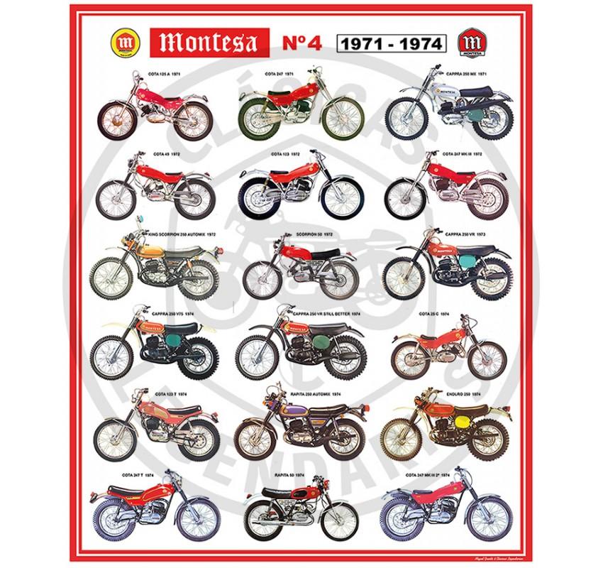 Poster de todas las motos Montesa Nº4 desde 1971 a 1974