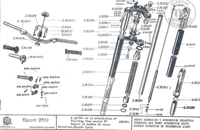 Manual Montesa Impala 250